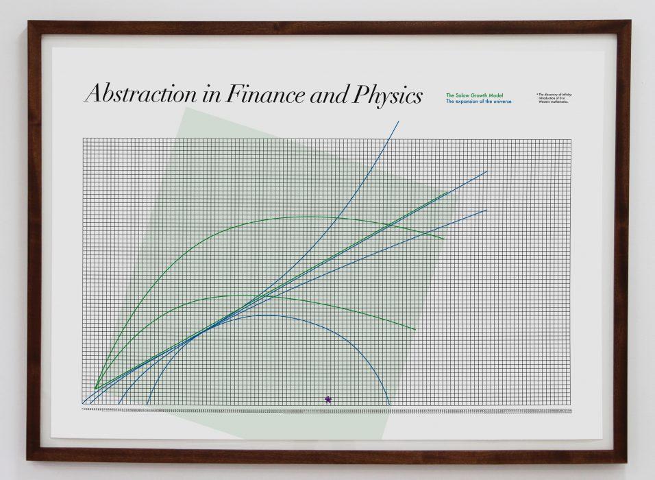 Abstraction, digital print, 105 x 145 cm.