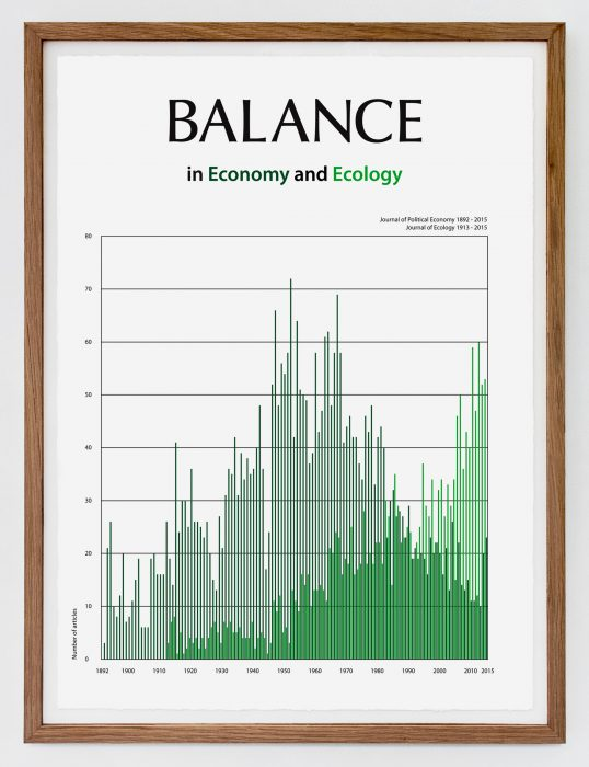 Balance in Economy and Ecology, (2016)