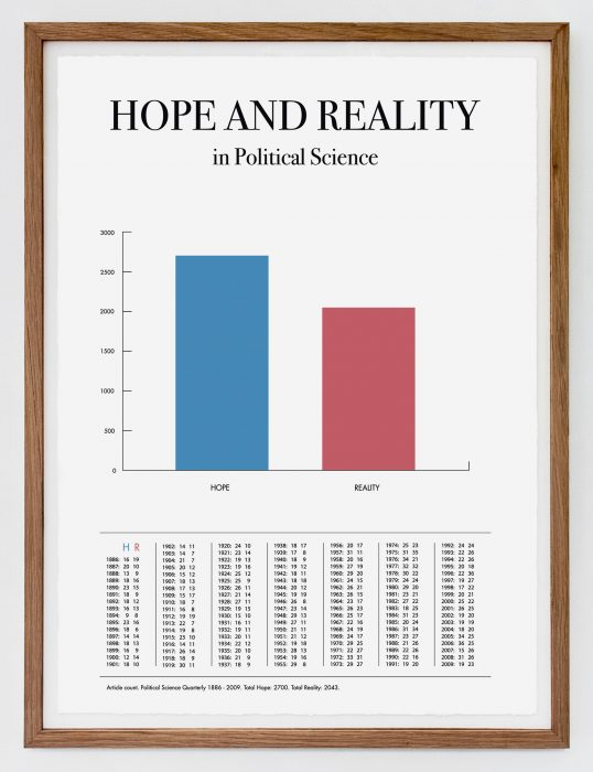 Hope and Reality in Political Science, (2010)