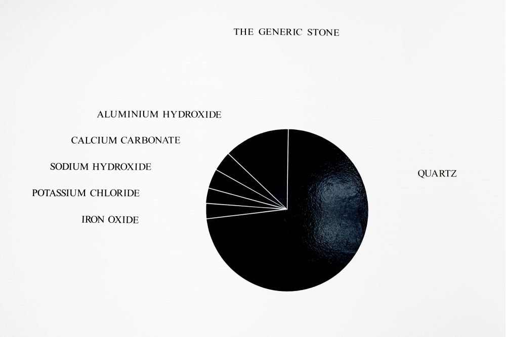 The Generic Stone, Diagram, chemical composition of the piece.