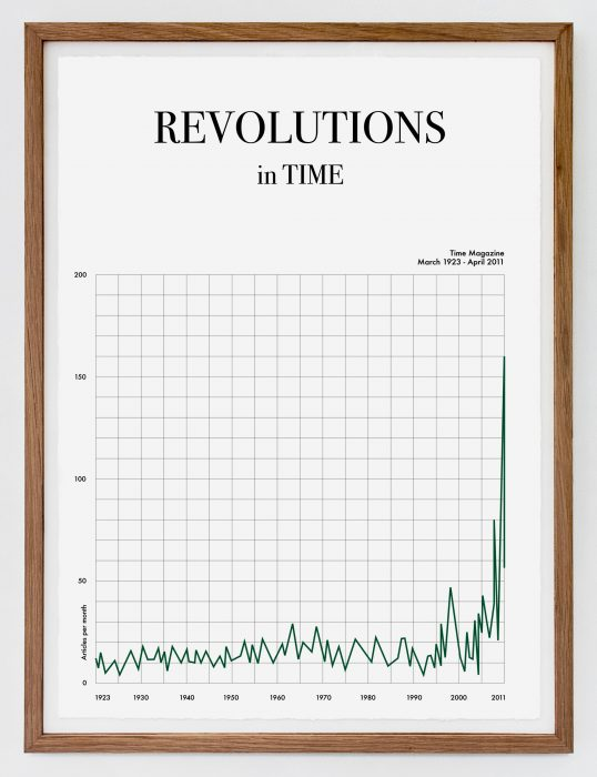 Revolutions in Time, (2011)